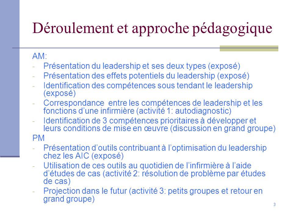 3 Déroulement et approche pédagogique AM: - Présentation du leadership et ses deux types (exposé) - Présentation des effets potentiels du leadership (