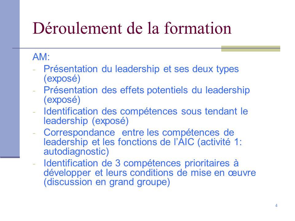 4 Déroulement de la formation AM: - Présentation du leadership et ses deux types (exposé) - Présentation des effets potentiels du leadership (exposé)