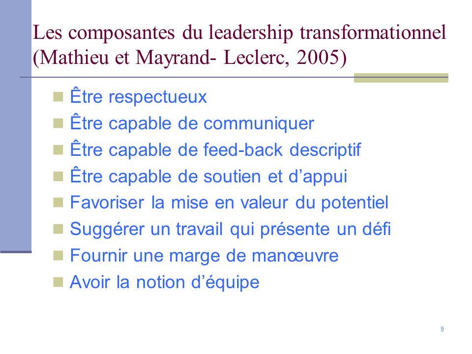 9 Les composantes du leadership transformationnel (Mathieu et Mayrand- Leclerc, 2005) Être respectueux Être capable de communiquer Être capable de fee
