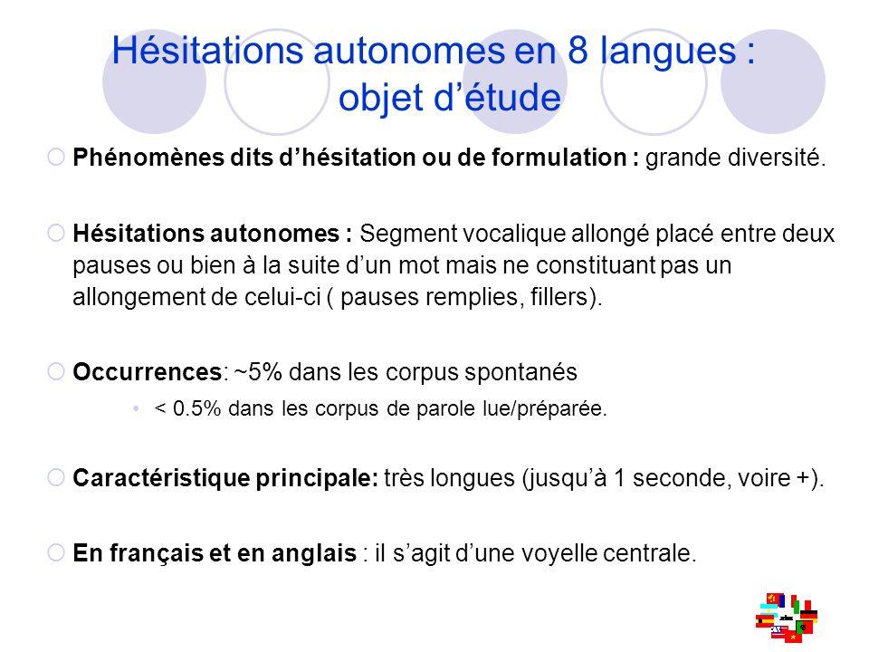 Hésitations autonomes en 8 langues : objet détude Phénomènes dits dhésitation ou de formulation : grande diversité. Hésitations autonomes : Segment vo