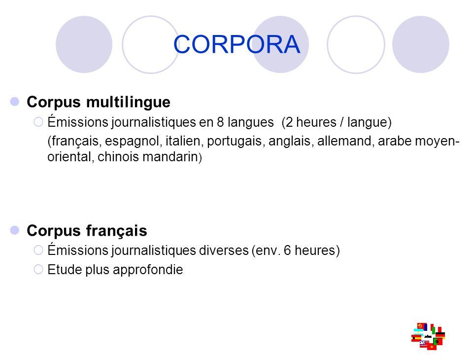 CORPUS MULTILINGUE Corpus initial Émissions journalistiques en 8 langues (français, espagnol, italien, portugais, anglais, allemand, arabe moyen-oriental, chinois mandarin).