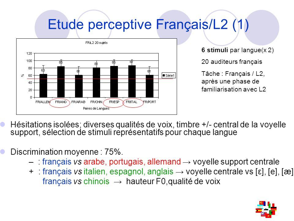 Étude perceptive Français/L2 (2) L2 mieux dans : FR/Arabe, FR/Chinois, FR/Allemand.