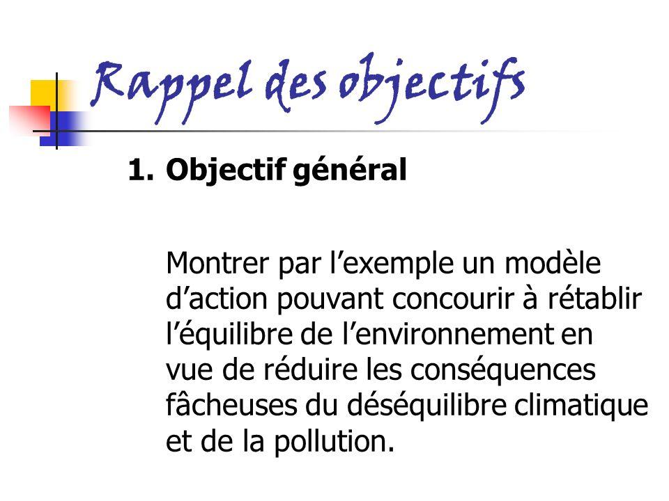 Rappel des objectifs 1.Objectif général Montrer par lexemple un modèle daction pouvant concourir à rétablir léquilibre de lenvironnement en vue de réd