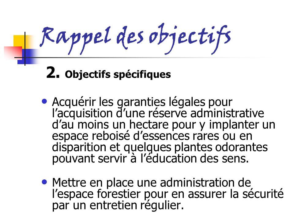 Rappel des objectifs 2. Objectifs spécifiques Acquérir les garanties légales pour lacquisition dune réserve administrative dau moins un hectare pour y