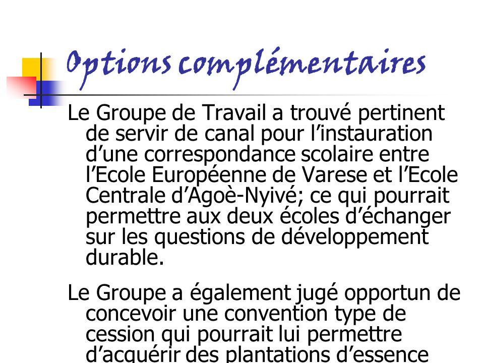 Options complémentaires Le Groupe de Travail a trouvé pertinent de servir de canal pour linstauration dune correspondance scolaire entre lEcole Europé