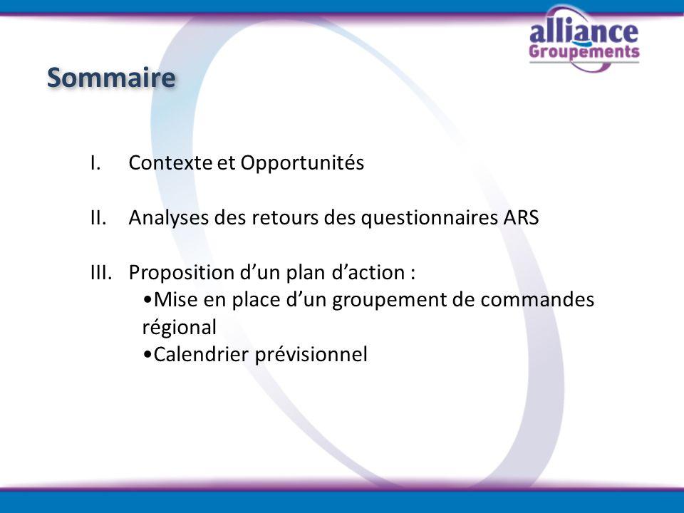 I.Contexte et Opportunités II.Analyses des retours des questionnaires ARS III.Proposition dun plan daction : Mise en place dun groupement de commandes