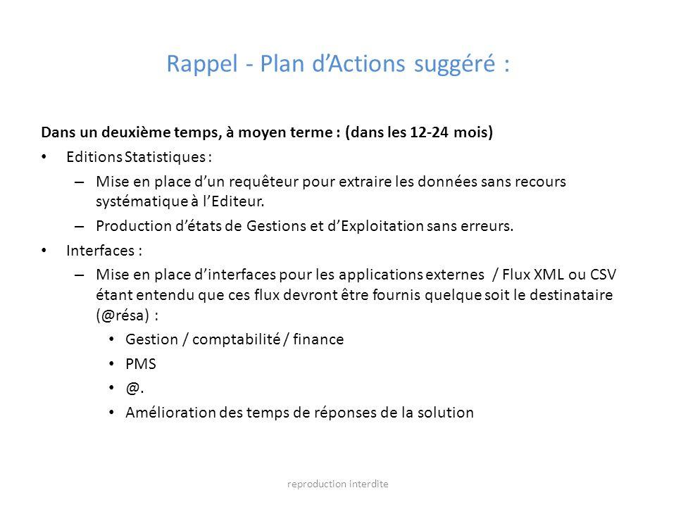 Rappel - Plan dActions suggéré : Dans un deuxième temps, à moyen terme : (dans les 12-24 mois) Editions Statistiques : – Mise en place dun requêteur p