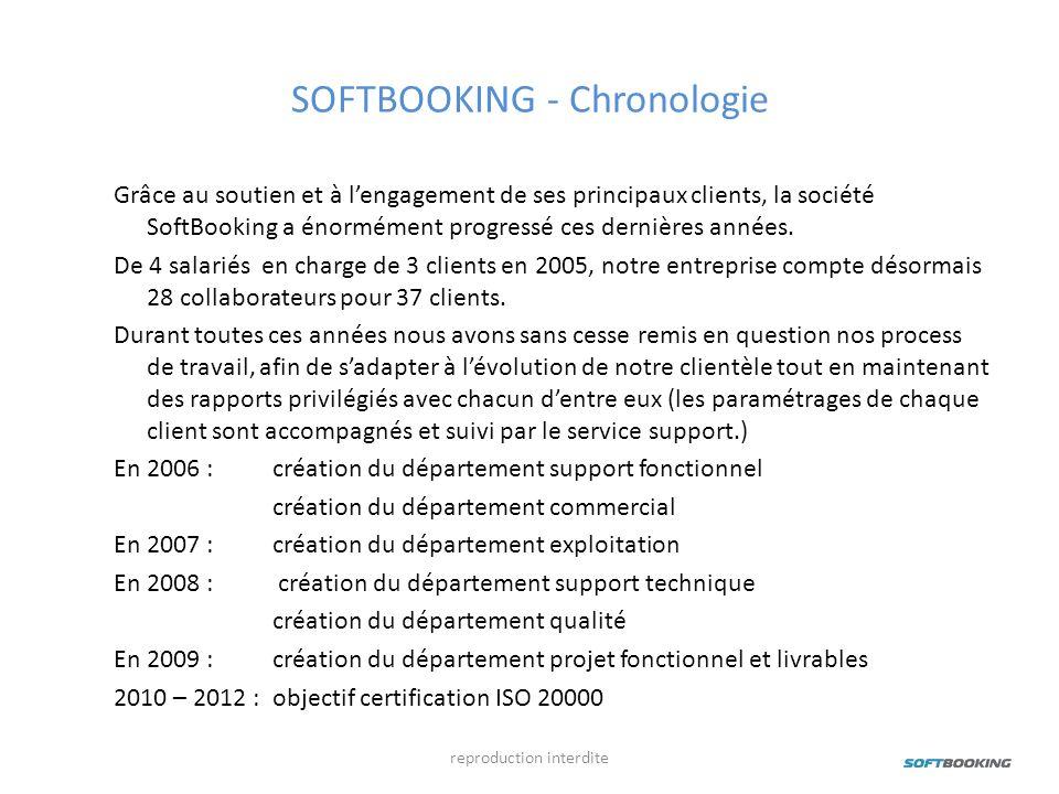 SOFTBOOKING - Chronologie Grâce au soutien et à lengagement de ses principaux clients, la société SoftBooking a énormément progressé ces dernières ann