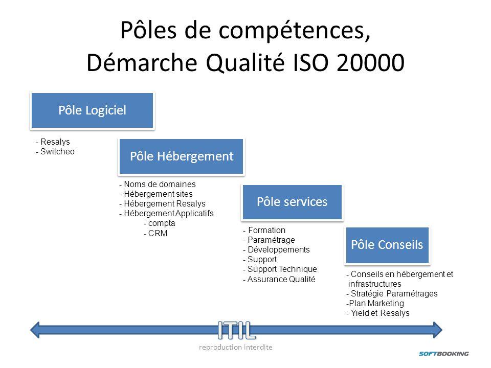 Pôles de compétences, Démarche Qualité ISO 20000 reproduction interdite Pôle Logiciel Pôle Hébergement Pôle services Pôle Conseils - Formation - Param