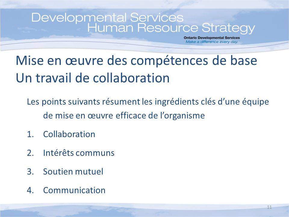 Mise en œuvre des compétences de base Un travail de collaboration Les points suivants résument les ingrédients clés dune équipe de mise en œuvre effic