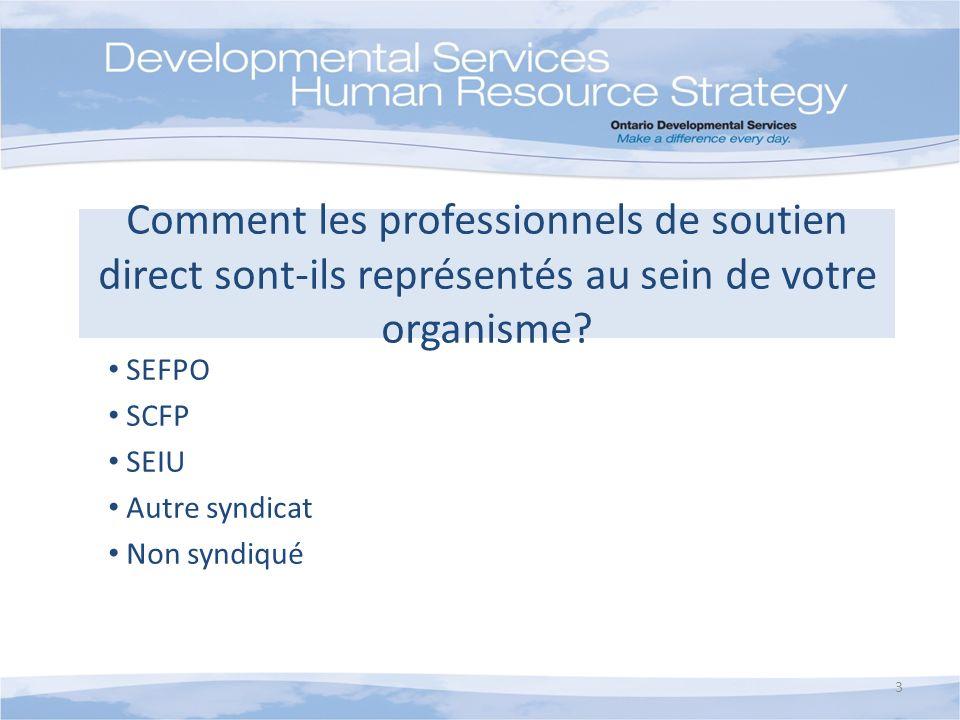 Comment les professionnels de soutien direct sont-ils représentés au sein de votre organisme? SEFPO SCFP SEIU Autre syndicat Non syndiqué 3