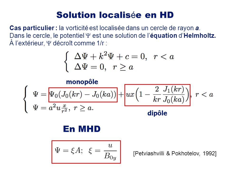 Cas particulier : la vorticité est localisée dans un cercle de rayon a. Dans le cercle, le potentiel est une solution de léquation dHelmholtz. À lexté