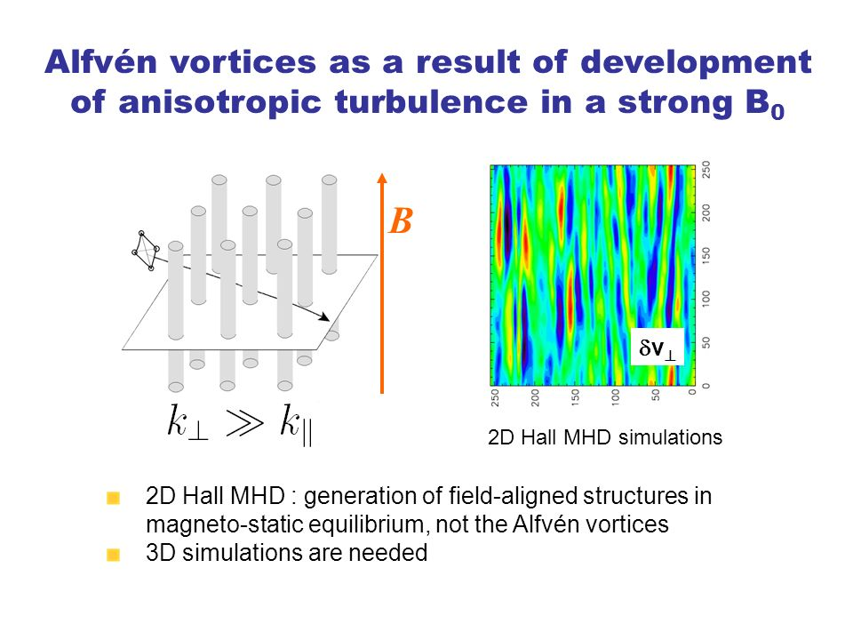 Alfvén vortices as a result of development of anisotropic turbulence in a strong B 0 B 2D Hall MHD : generation of field-aligned structures in magneto