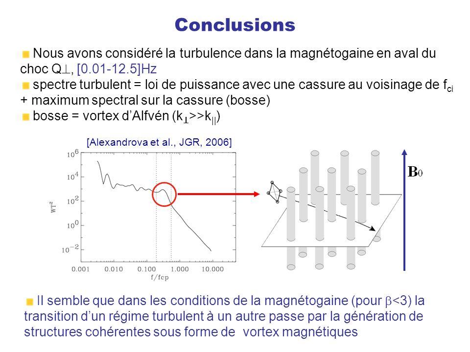 Nous avons considéré la turbulence dans la magnétogaine en aval du choc Q, [0.01-12.5]Hz spectre turbulent = loi de puissance avec une cassure au voisinage de f ci + maximum spectral sur la cassure (bosse) bosse = vortex dAlfvén (k >>k || ) Conclusions [Alexandrova et al., JGR, 2006] Il semble que dans les conditions de la magnétogaine (pour <3) la transition dun régime turbulent à un autre passe par la génération de structures cohérentes sous forme de vortex magnétiques