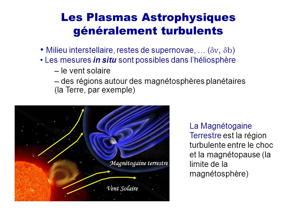 Les Plasmas Astrophysiques généralement turbulents Milieu interstellaire, restes de supernovae, … ( v, b ) Les mesures in situ sont possibles dans lhéliosphère – le vent solaire – des régions autour des magnétosphères planétaires (la Terre, par exemple) Magnétogaine terrestre Vent Solaire La Magnétogaine Terrestre est la région turbulente entre le choc et la magnétopause (la limite de la magnétosphère)