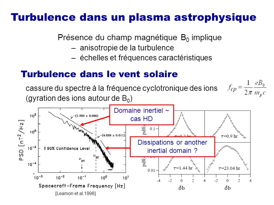 cassure du spectre à la fréquence cyclotronique des ions (gyration des ions autour de B 0 ) Présence du champ magnétique B 0 implique –anisotropie de la turbulence –échelles et fréquences caractéristiques Turbulence dans un plasma astrophysique Domaine inertiel ~ cas HD Turbulence dans le vent solaire [Leamon et al,1998] Dissipations or another inertial domain ?