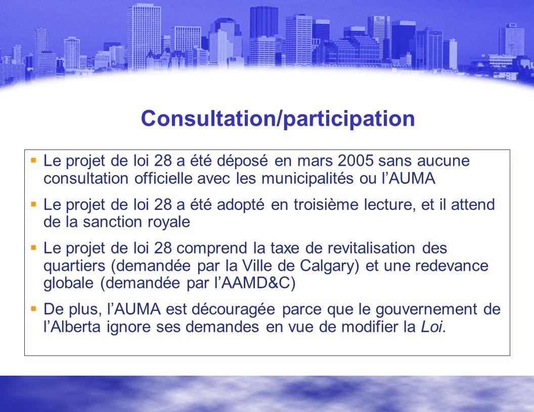 Consultation/participation Le projet de loi 28 a été déposé en mars 2005 sans aucune consultation officielle avec les municipalités ou lAUMA Le projet de loi 28 a été adopté en troisième lecture, et il attend de la sanction royale Le projet de loi 28 comprend la taxe de revitalisation des quartiers (demandée par la Ville de Calgary) et une redevance globale (demandée par lAAMD&C) De plus, lAUMA est découragée parce que le gouvernement de lAlberta ignore ses demandes en vue de modifier la Loi.
