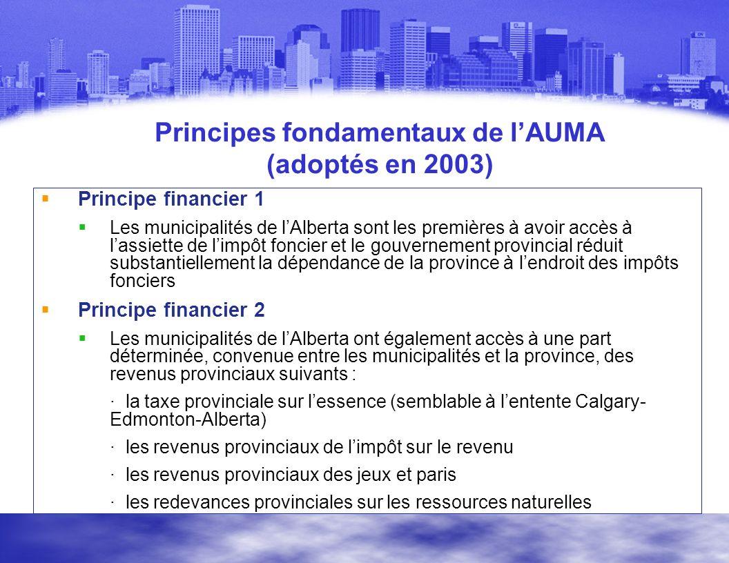 Principes fondamentaux de lAUMA (adoptés en 2003) Principe financier 1 Les municipalités de lAlberta sont les premières à avoir accès à lassiette de limpôt foncier et le gouvernement provincial réduit substantiellement la dépendance de la province à lendroit des impôts fonciers Principe financier 2 Les municipalités de lAlberta ont également accès à une part déterminée, convenue entre les municipalités et la province, des revenus provinciaux suivants : · la taxe provinciale sur lessence (semblable à lentente Calgary- Edmonton-Alberta) · les revenus provinciaux de limpôt sur le revenu · les revenus provinciaux des jeux et paris · les redevances provinciales sur les ressources naturelles