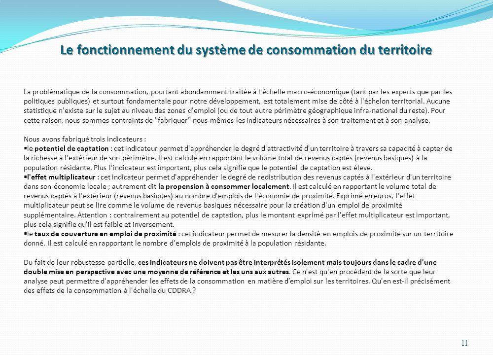 Le fonctionnement du système de consommation du territoire 11 La problématique de la consommation, pourtant abondamment traitée à l échelle macro-économique (tant par les experts que par les politiques publiques) et surtout fondamentale pour notre développement, est totalement mise de côté à l échelon territorial.