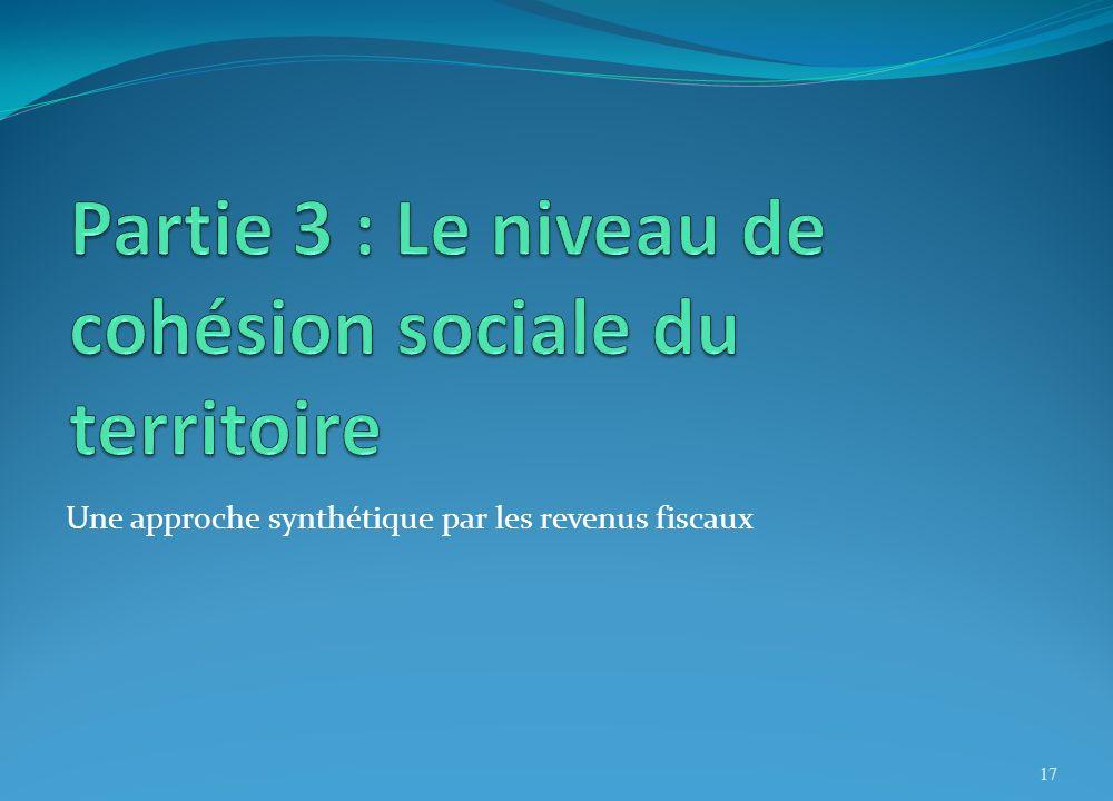 Une approche synthétique par les revenus fiscaux 17