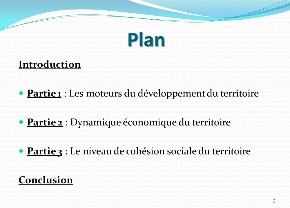 Plan Introduction Partie 1 : Les moteurs du développement du territoire Partie 2 : Dynamique économique du territoire Partie 3 : Le niveau de cohésion