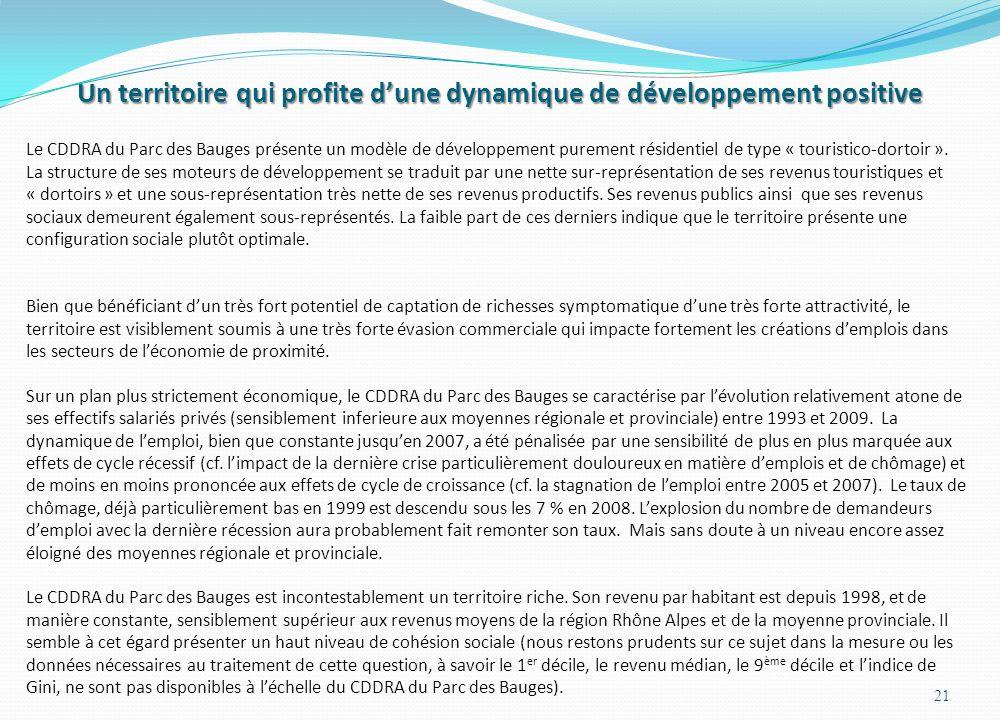 Un territoire qui profite dune dynamique de développement positive Le CDDRA du Parc des Bauges présente un modèle de développement purement résidentiel de type « touristico-dortoir ».