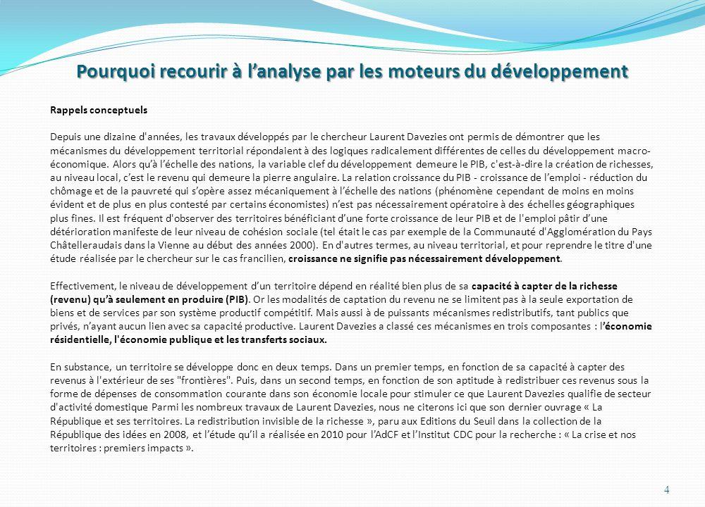 Pourquoi recourir à lanalyse par les moteurs du développement Rappels conceptuels Depuis une dizaine d'années, les travaux développés par le chercheur