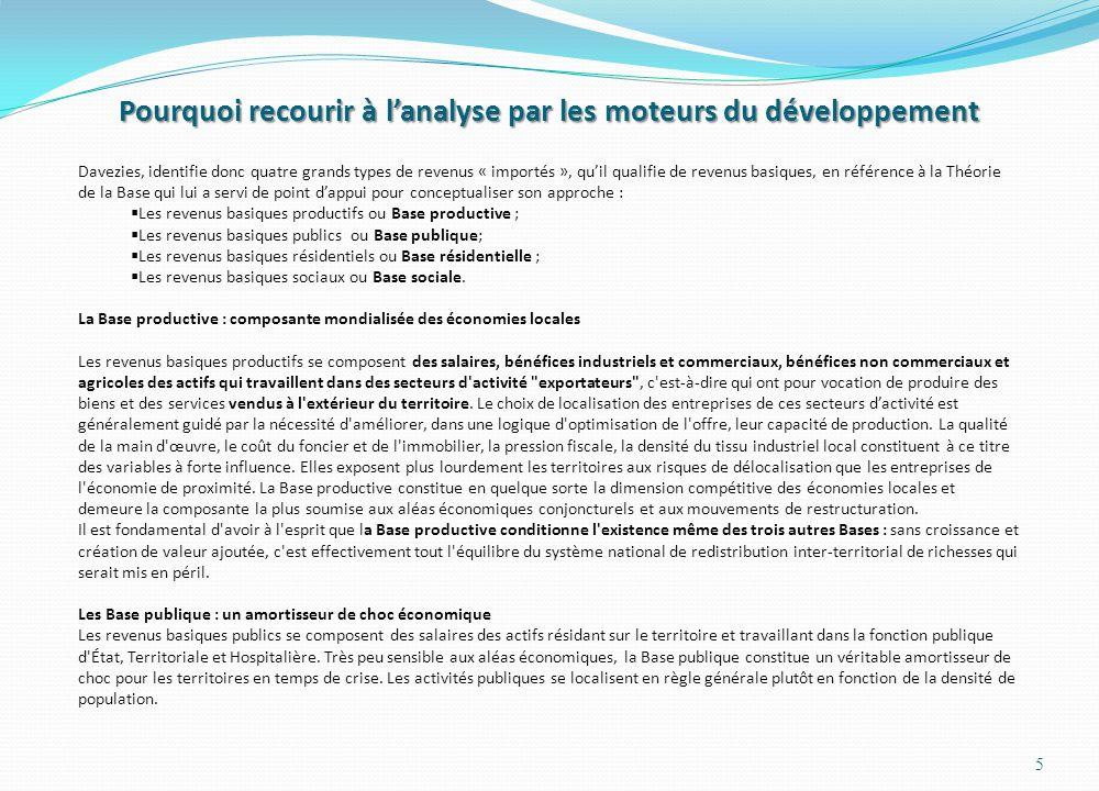 Pourquoi recourir à lanalyse par les moteurs du développement Davezies, identifie donc quatre grands types de revenus « importés », quil qualifie de r