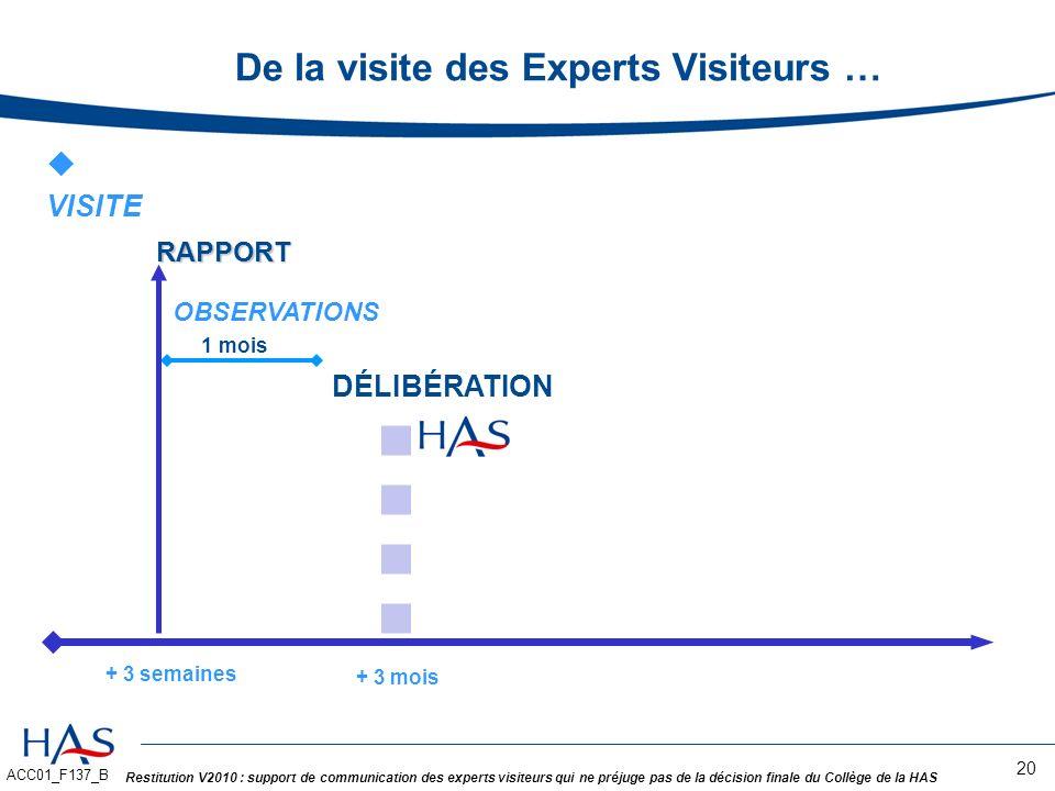 ACC01_F137_B Restitution V2010 : support de communication des experts visiteurs qui ne préjuge pas de la décision finale du Collège de la HAS De la vi