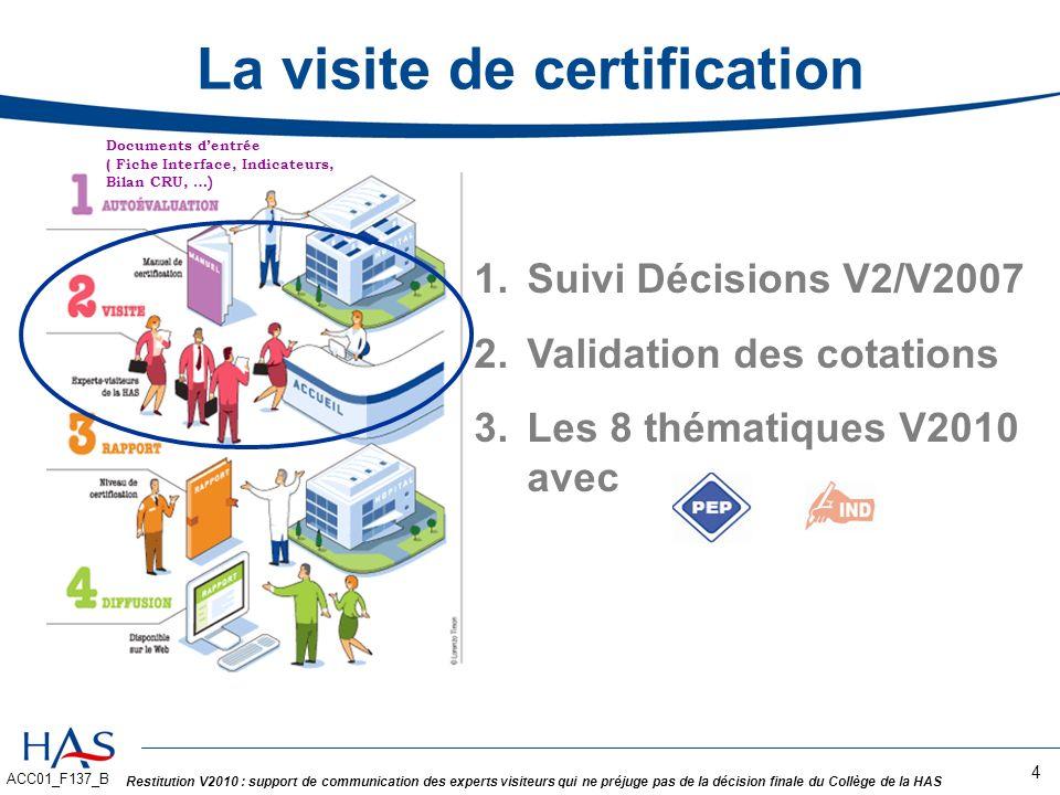 ACC01_F137_B Restitution V2010 : support de communication des experts visiteurs qui ne préjuge pas de la décision finale du Collège de la HAS La visit