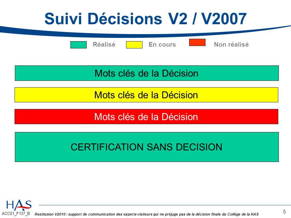 ACC01_F137_B Restitution V2010 : support de communication des experts visiteurs qui ne préjuge pas de la décision finale du Collège de la HAS Suivi Dé