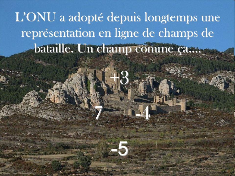 LONU a adopté depuis longtemps une représentation en ligne de champs de bataille. Un champ comme ça…. +3 7-4 7-4-5