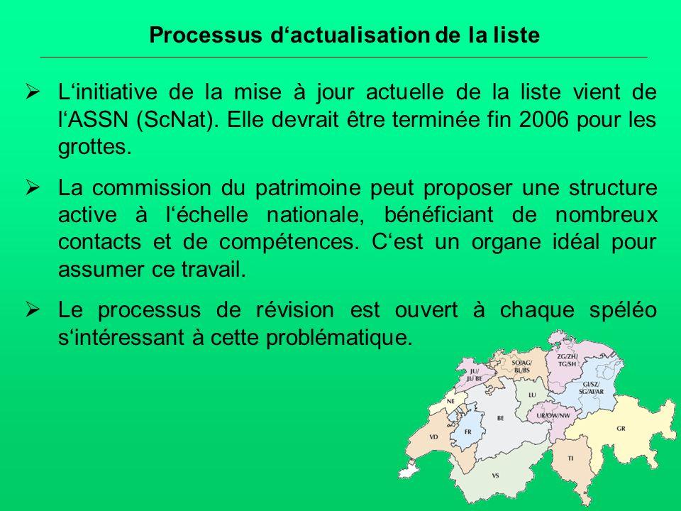 Processus dactualisation de la liste Linitiative de la mise à jour actuelle de la liste vient de lASSN (ScNat).