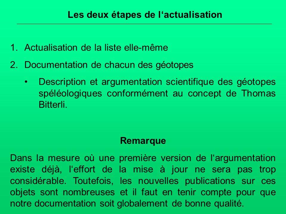 Les deux étapes de lactualisation 1.Actualisation de la liste elle-même 2.Documentation de chacun des géotopes Description et argumentation scientifique des géotopes spéléologiques conformément au concept de Thomas Bitterli.