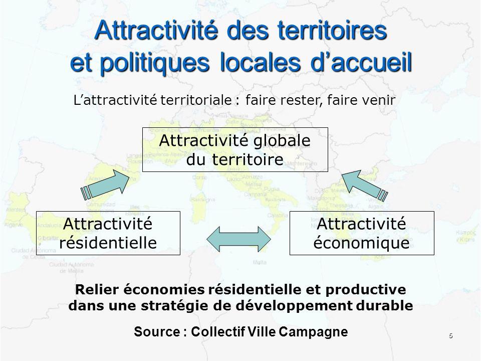 Attractivité des territoires et politiques locales daccueil 6 Lattractivité territoriale : faire rester, faire venir Attractivité globale du territoir