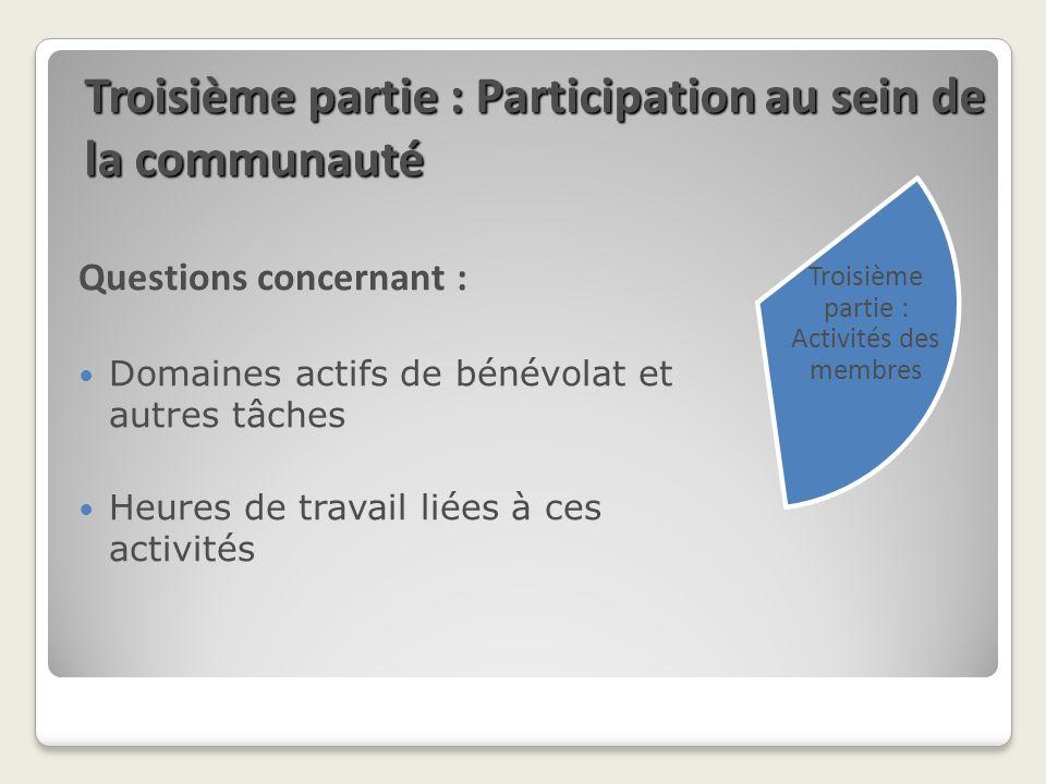 Troisième partie : Participation au sein de la communauté Questions concernant : Domaines actifs de bénévolat et autres tâches Heures de travail liées