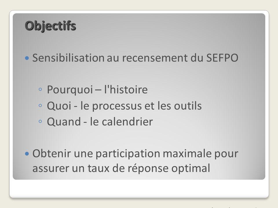 Objectifs Sensibilisation au recensement du SEFPO Pourquoi – l'histoire Quoi - le processus et les outils Quand - le calendrier Obtenir une participat