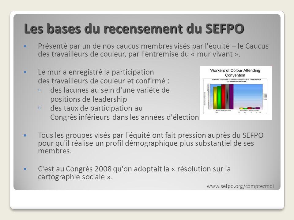 Les bases du recensement du SEFPO Présenté par un de nos caucus membres visés par l'équité – le Caucus des travailleurs de couleur, par l'entremise du