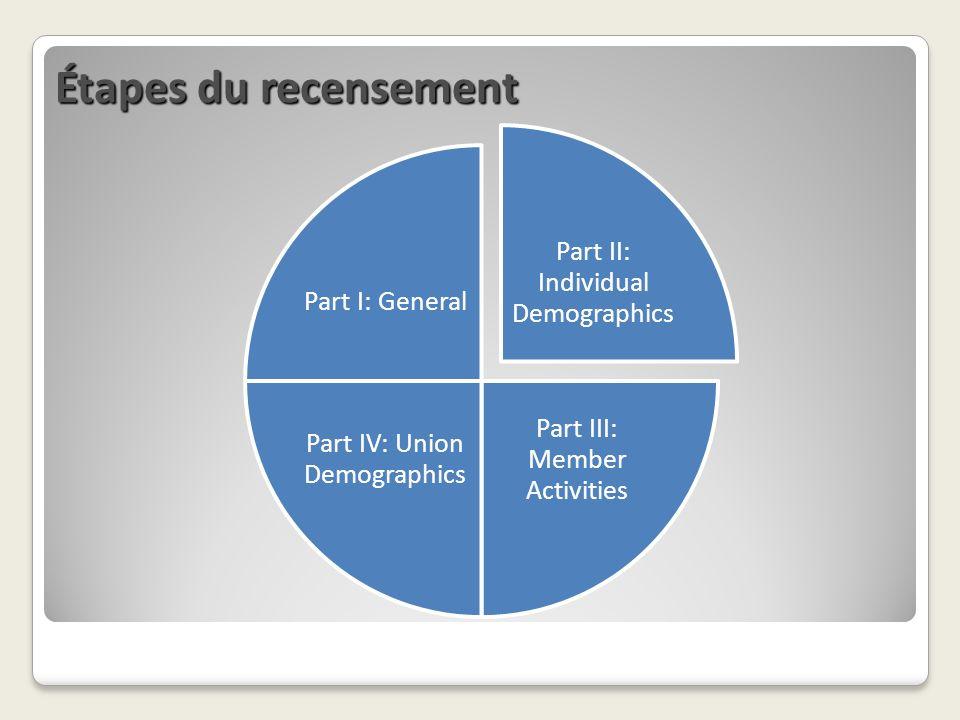 Étapes du recensement Part II: Individual Demographics Part III: Member Activities Part IV: Union Demographics Part I: General