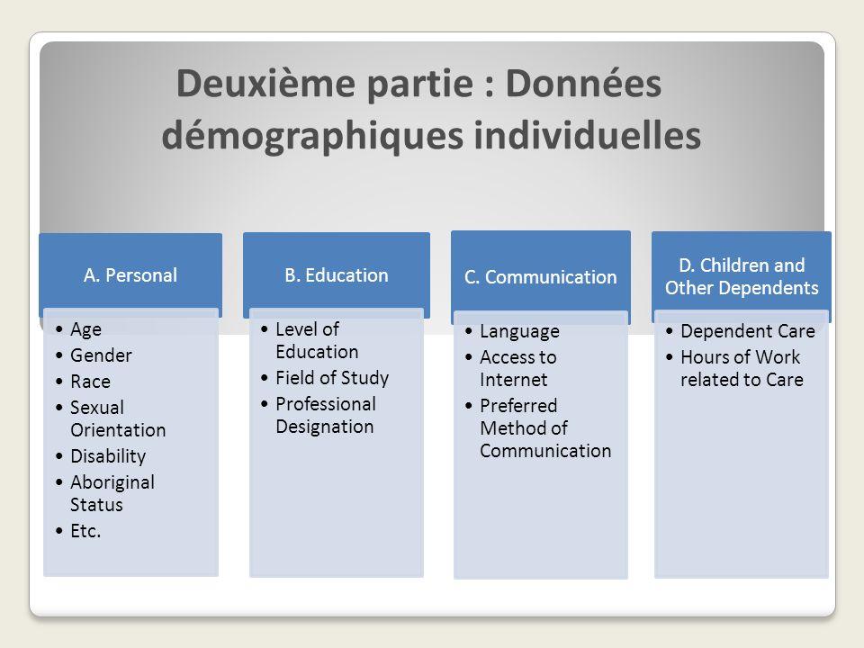 Deuxième partie : Données démographiques individuelles A. Personal Age Gender Race Sexual Orientation Disability Aboriginal Status Etc. B. Education L