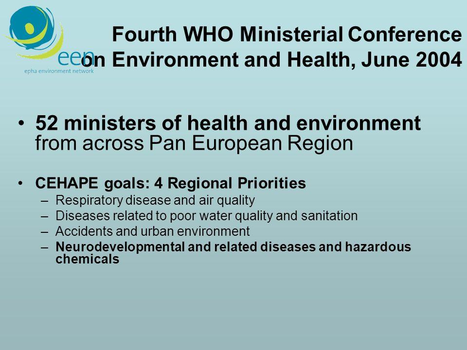 Regional Priority Goal 4 on Chemicals Nous nous engageons à réduire le risque de maladies et dincapacités résultant de lexposition à des substances chimiques dangereuses (telles que les métaux lourds), à des agents physiques (bruit excessif, par exemple) et à des agents bio-logiques, ainsi quà des cadres de travail dangereux au cours de la grossesse, de lenfance et de ladolescence.