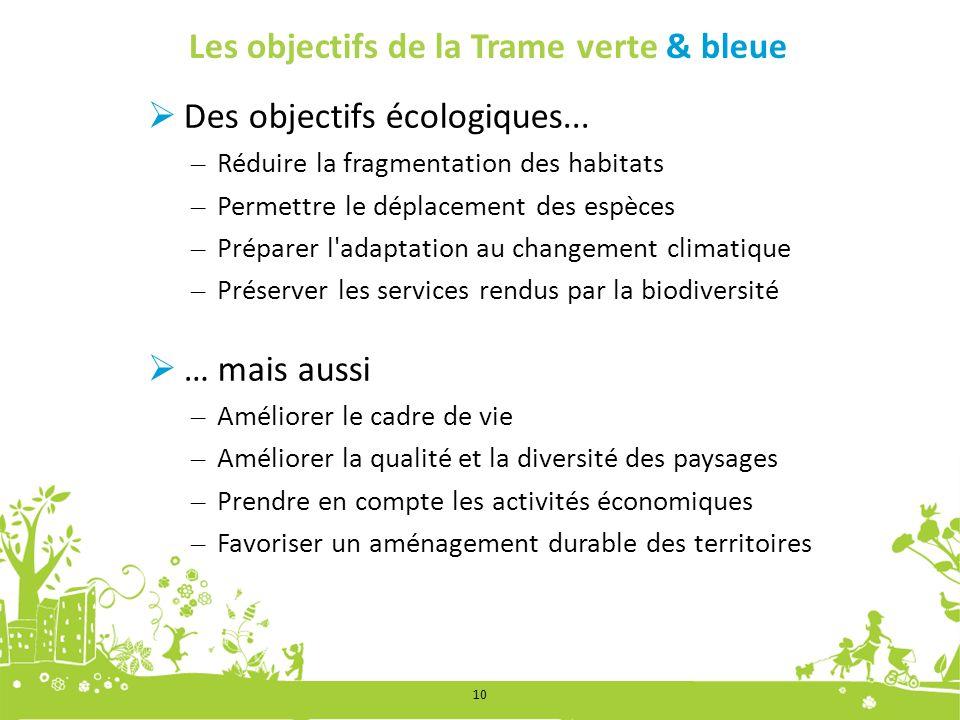 Les objectifs de la Trame verte & bleue Des objectifs écologiques... – Réduire la fragmentation des habitats – Permettre le déplacement des espèces –