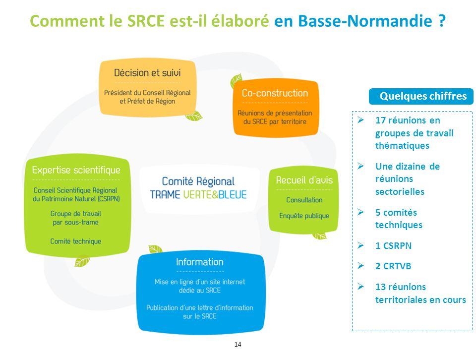 Comment le SRCE est-il élaboré en Basse-Normandie ? 17 réunions en groupes de travail thématiques Une dizaine de réunions sectorielles 5 comités techn