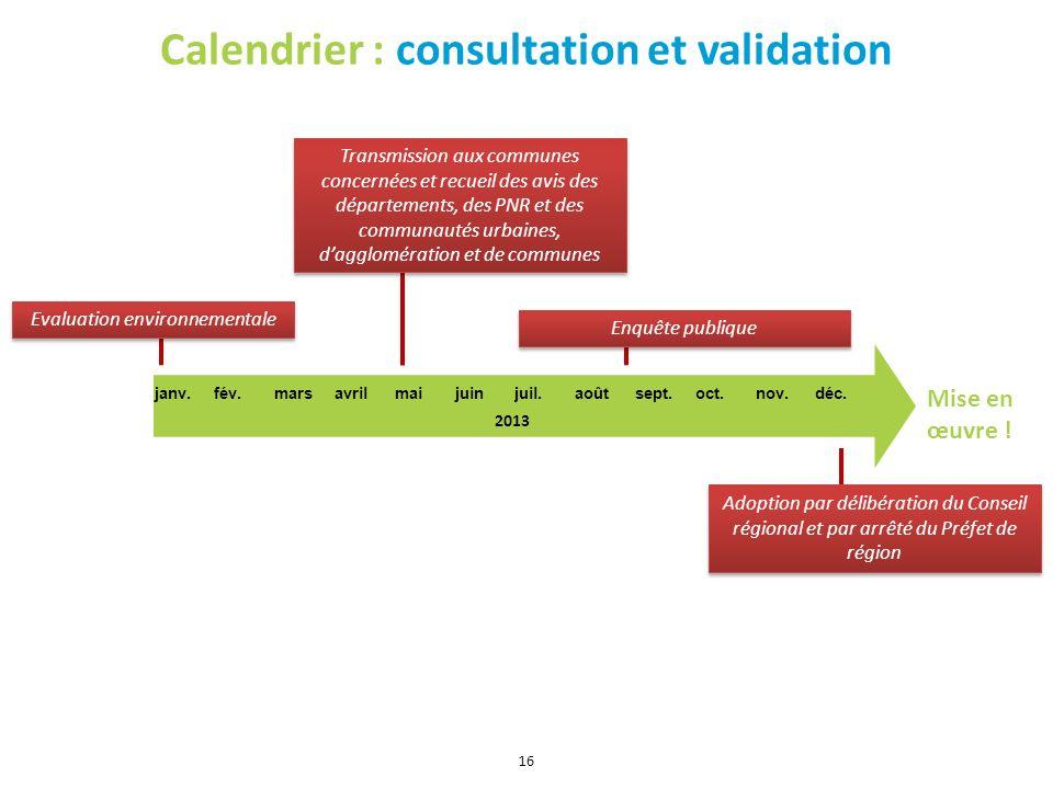 Calendrier : consultation et validation 2013 janv.fév.marsavrilmaijuinjuil.aoûtsept.oct.nov.déc. Mise en œuvre ! Enquête publique Adoption par délibér
