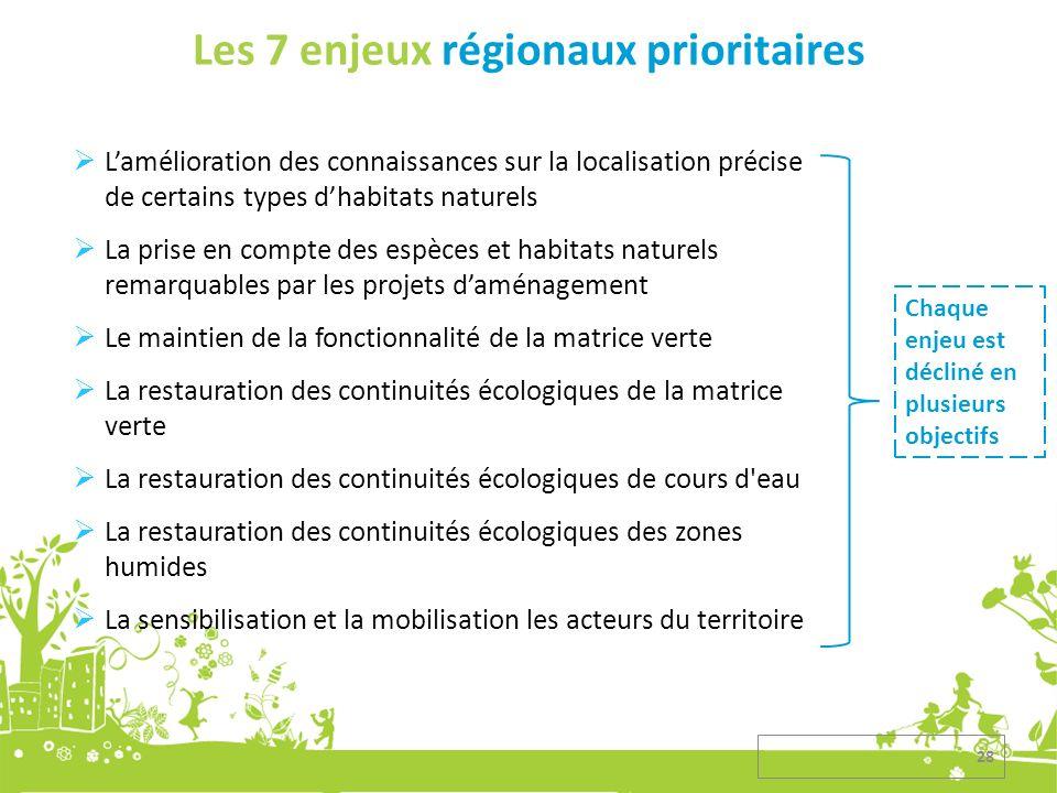 28 Les 7 enjeux régionaux prioritaires Lamélioration des connaissances sur la localisation précise de certains types dhabitats naturels La prise en co