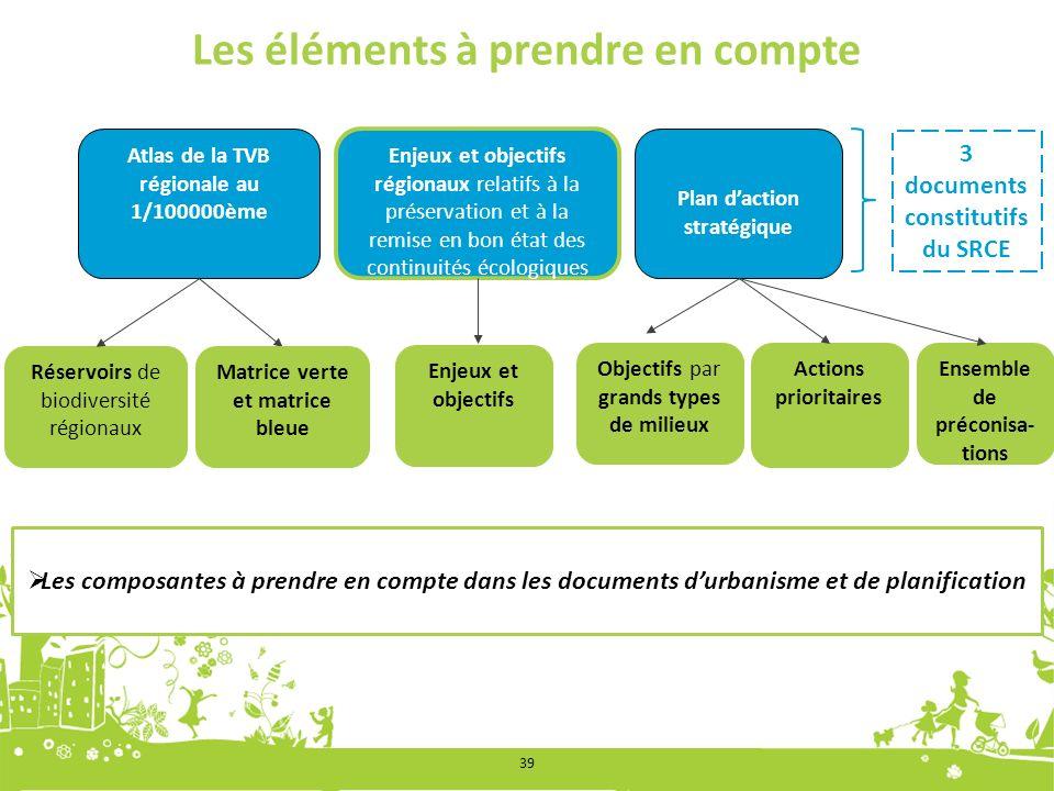 Les composantes à prendre en compte dans les documents durbanisme et de planification Enjeux et objectifs régionaux relatifs à la préservation et à la remise en bon état des continuités écologiques Plan daction stratégique Objectifs par grands types de milieux Réservoirs de biodiversité régionaux Matrice verte et matrice bleue Atlas de la TVB régionale au 1/100000ème Actions prioritaires Les éléments à prendre en compte 3 documents constitutifs du SRCE Enjeux et objectifs Ensemble de préconisa- tions 39