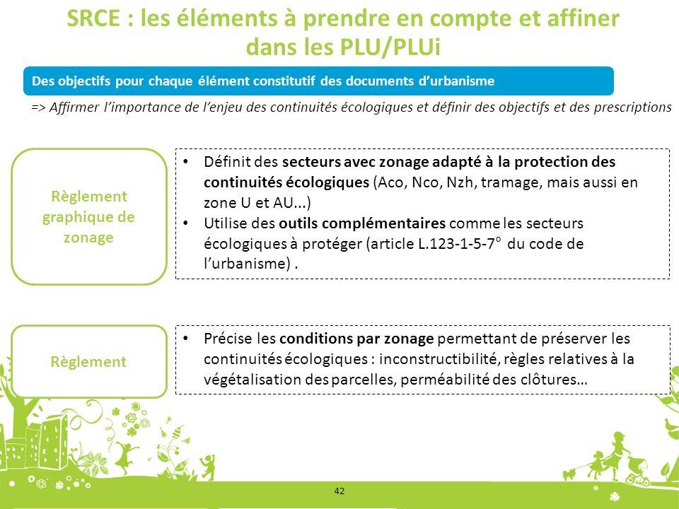 Des objectifs pour chaque élément constitutif des documents durbanisme SRCE : les éléments à prendre en compte et affiner dans les PLU/PLUi => Affirme