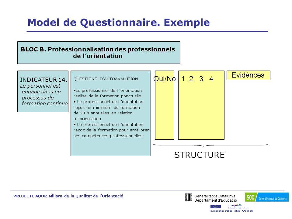 Generalitat de Catalunya Departament dEducació PROJECTE AQOR-Millora de la Qualitat de lOrientació Model de Questionnaire. Exemple BLOC B. Professionn