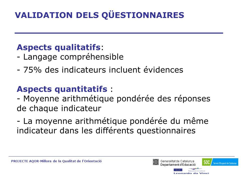 VALORACTION DES INDICATEURS ____________________________________ Generalitat de Catalunya Departament dEducació PROJECTE AQOR-Millora de la Qualitat de lOrientació BLOC A: Délivrance des Services dorientation 2,73/4 BLOC B: Planification des actions dorientation BLOC D: Le reseaux dorientationBLOC C: Dévélopement des Services dorientation 2,02/4 3,25/4 1.59/4
