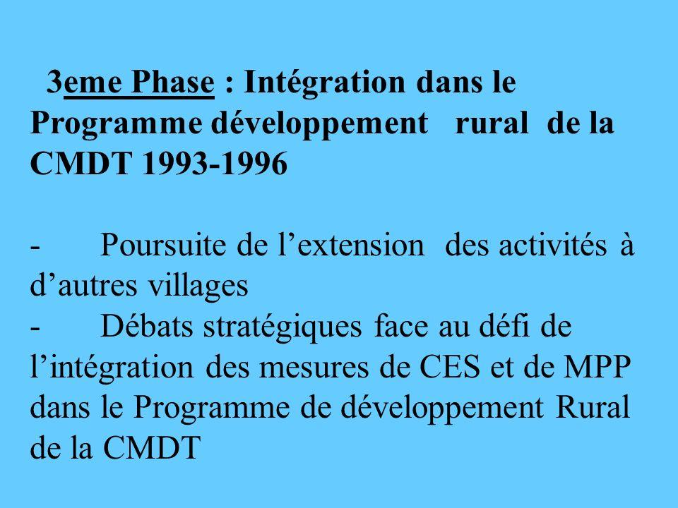 3eme Phase : Intégration dans le Programme développement rural de la CMDT 1993-1996 - Poursuite de lextension des activités à dautres villages - Débat
